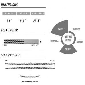 Landyachtz Fiberglass Stout Longboard Complete