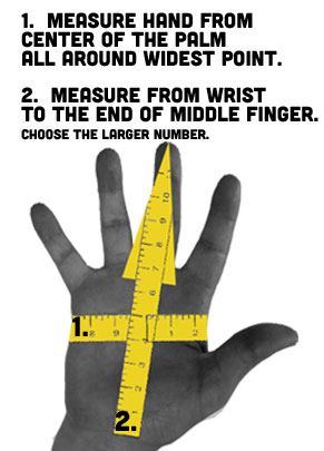 How to measure your hand